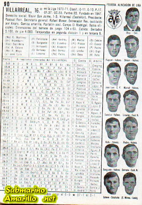 dinamico 2 - 1970 debut en Segunda del Villarreal