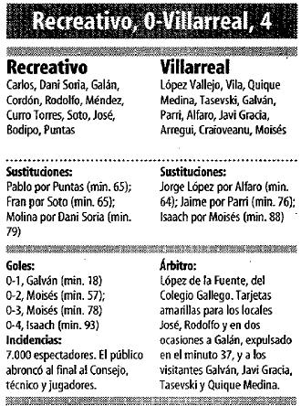 cronica recre villarreal99 00 - Recreativo-Villarreal temporada 1999/2000