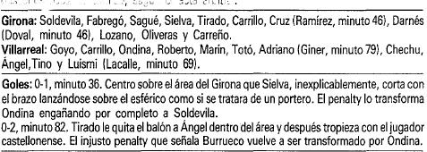 ficha girona - Villarreal, verdugo histórico del Girona FC