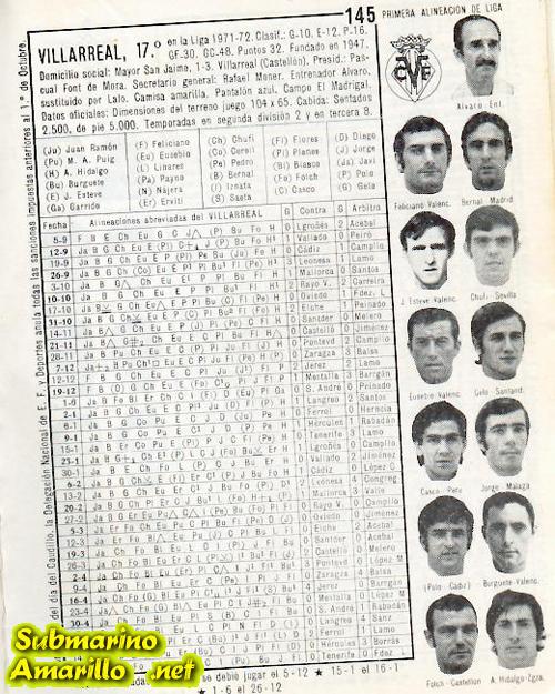 dinamicodescenso - 1970 debut en Segunda del Villarreal